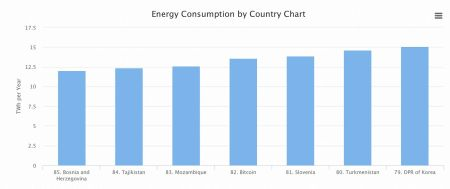 bitcoin_energy_costs
