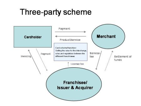 Card_schemes3